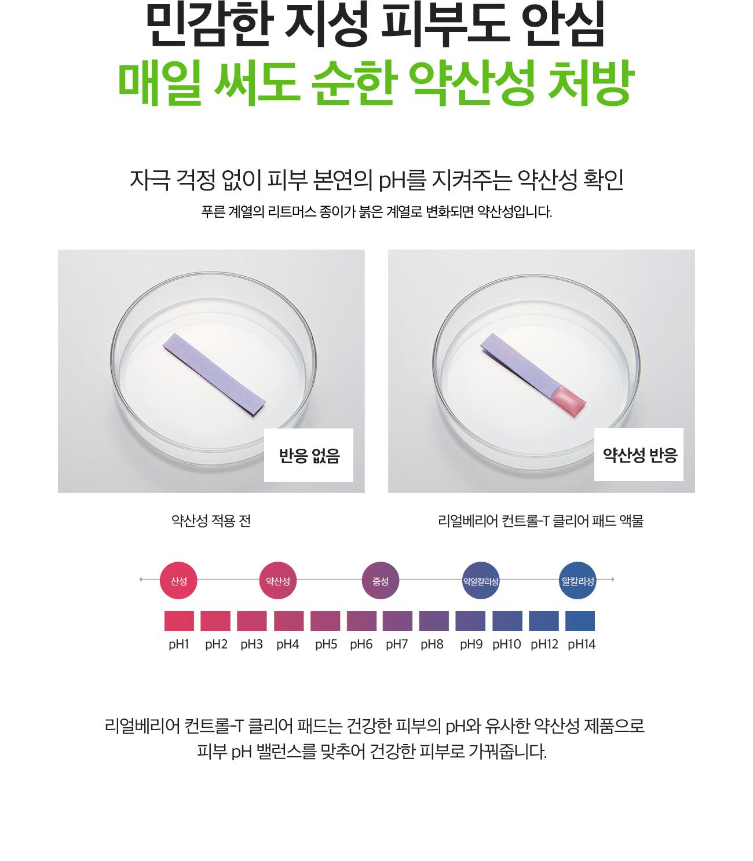 민감한 지성 피부도 안심 매일 써도 순한 약산성 처방. 자극 걱정 없이 피부 본연의 pH를 지켜주는 약산성 확인. 푸른 계열의 리트머스 종이가 붉은 계열로 변화되면 약산성입니다. 리얼베리어 컨트롤-T 클리어 패드는 건강한 피부의 pH와 유사한 약산성 제품으로 피부 pH 밸런스를 맞추어 건강한 피부로 가꿔줍니다.